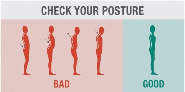 Diagram of good and bad posture - Posture Correction Tips blog post